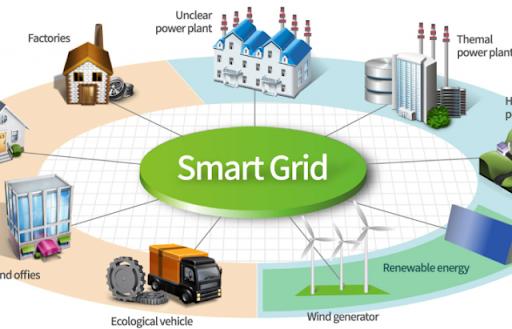 Smart Grid Steg